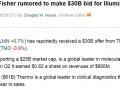 赛默飞拟300亿美元收购Illumina,真的能实现吗?