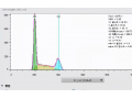 flowjo-细胞周期分析 (31播放)