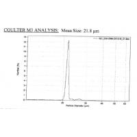 链霉亲和素磁珠,20um,SVM-200-4