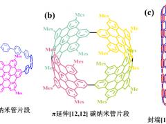 共轭延伸的弯曲碳纳米管片段及其超分子异质结研究获进展